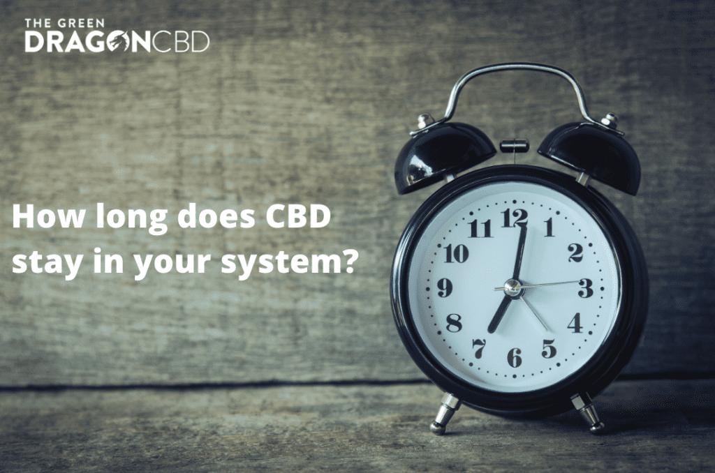 "Shows a clock and asks ""how long does CBD stay in your system?"""