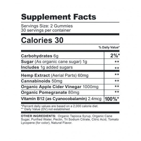 A picture of the nutritional label for the CBDFx CBD and Apple Cider Vinegar Gummies