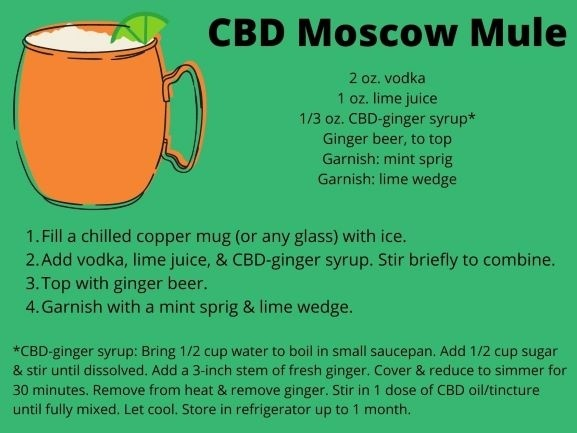 recipe for moscow mule with cbd